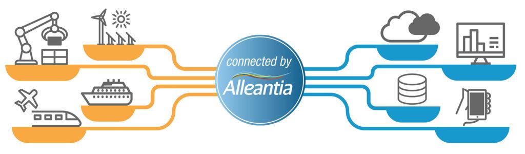 Alleantia_Solution